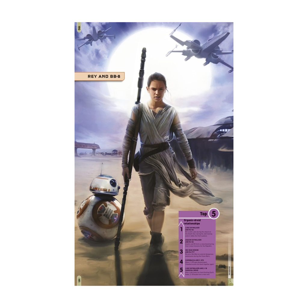 """Kniha """"Star Wars™ Absolutely Everything You Need To Know"""""""