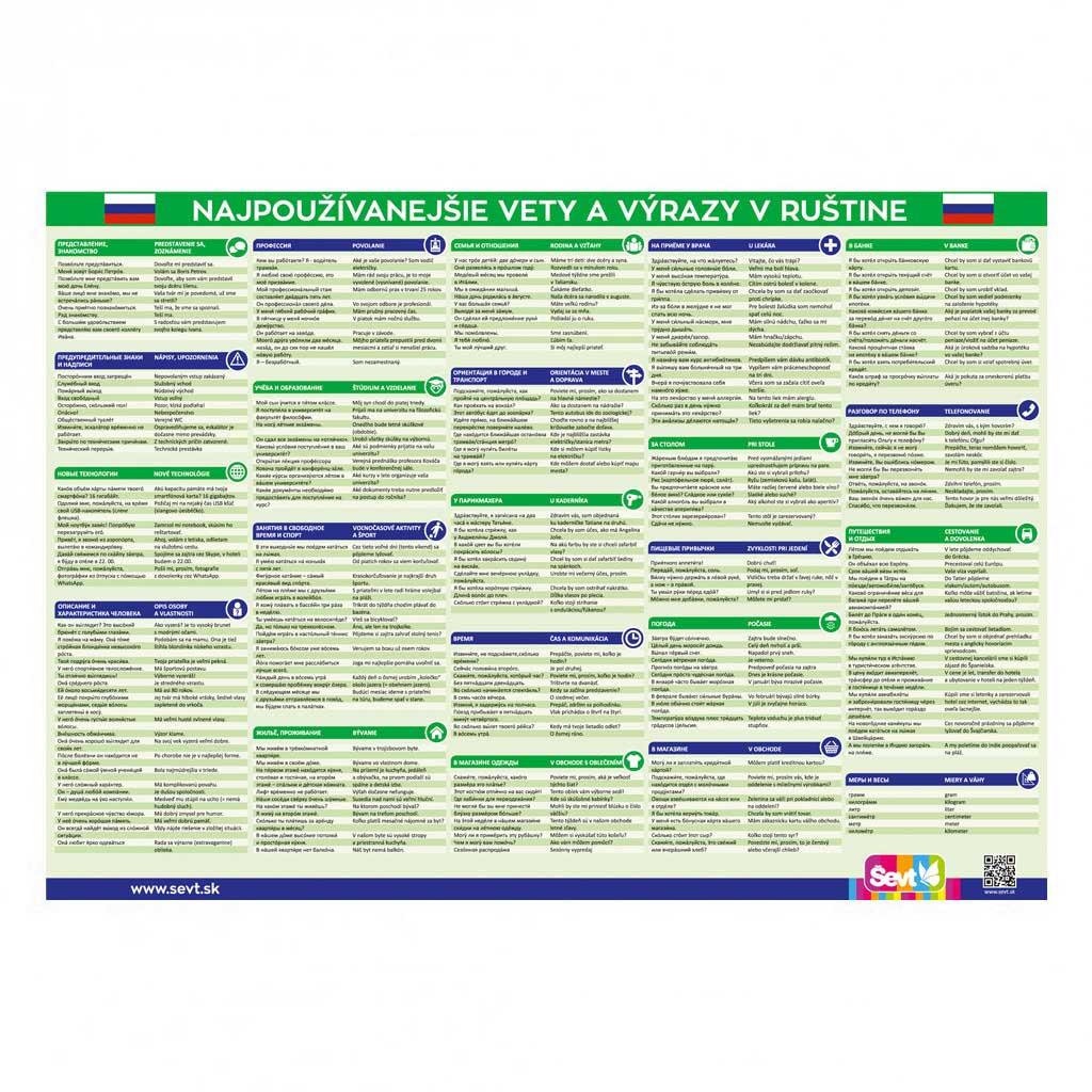 Podložka ŠEVT - učebná pomôcka ruského jazyka (A2)
