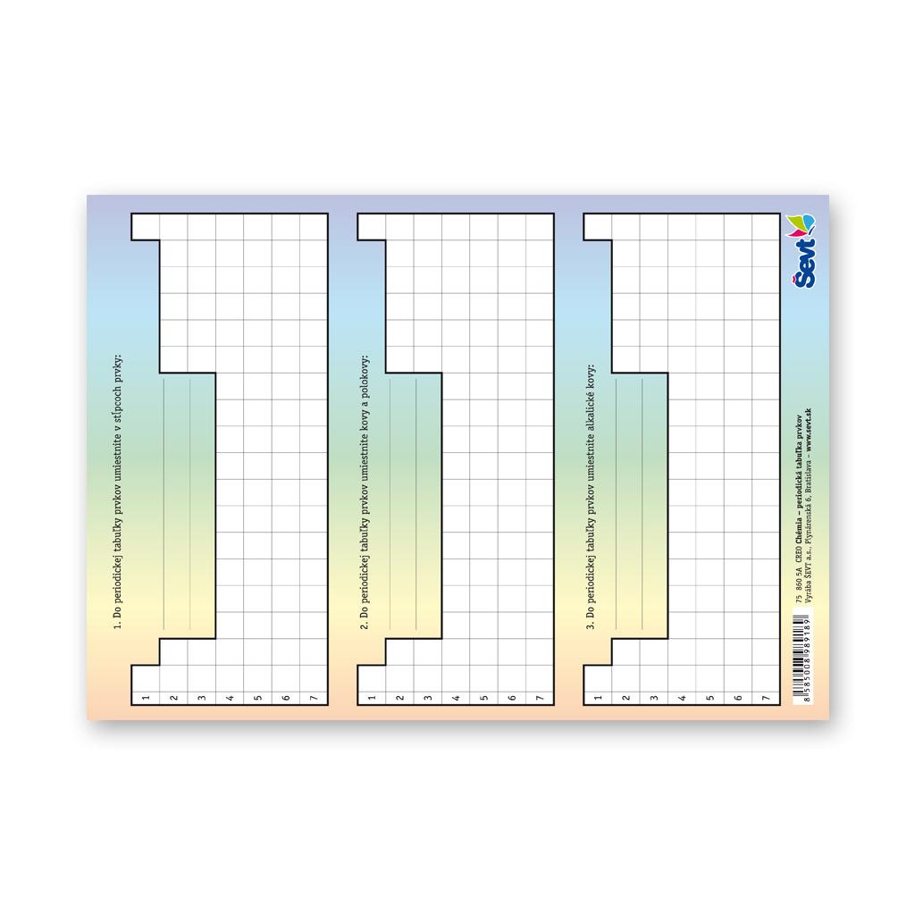 CREO Chémia – periodická tabuľka prvkov