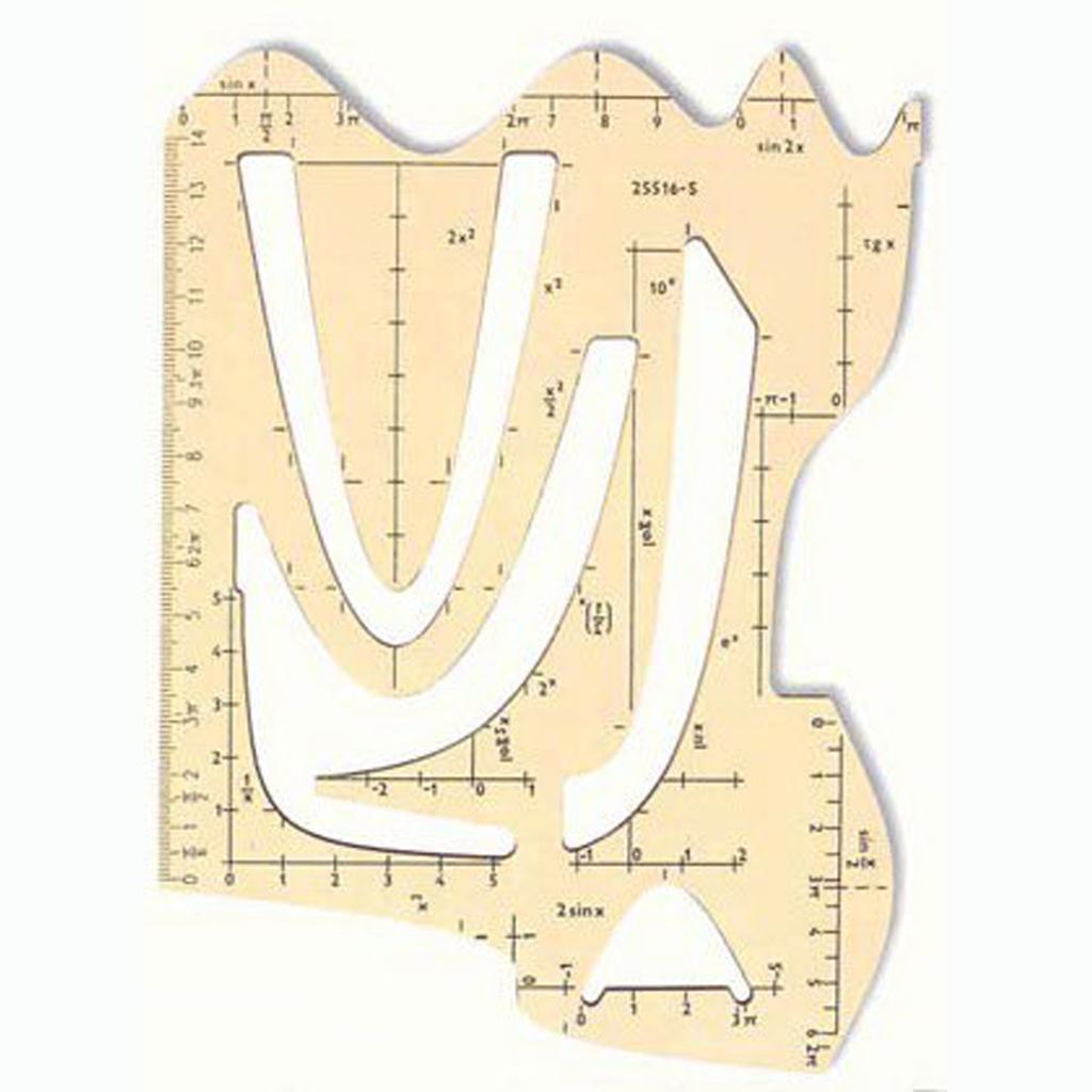 Šablóna grafov goniom. funkcie 703 057, 703 061